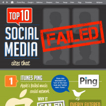 Top 10 Social Media Sites That Failed Miserably Infographic