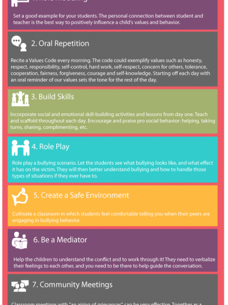 How to Prevent Bullying in the Classroom  Infographic