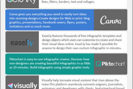 Top 10 Tools to Create Engaging Infographics and Images Infographic