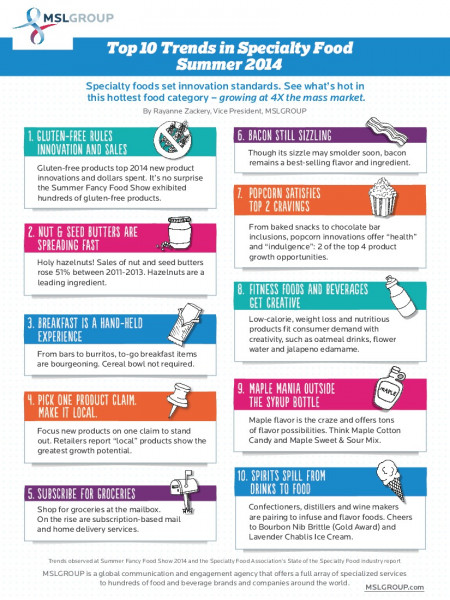 Top 10 Trends in Specialty Food: Summer 2014 Infographic