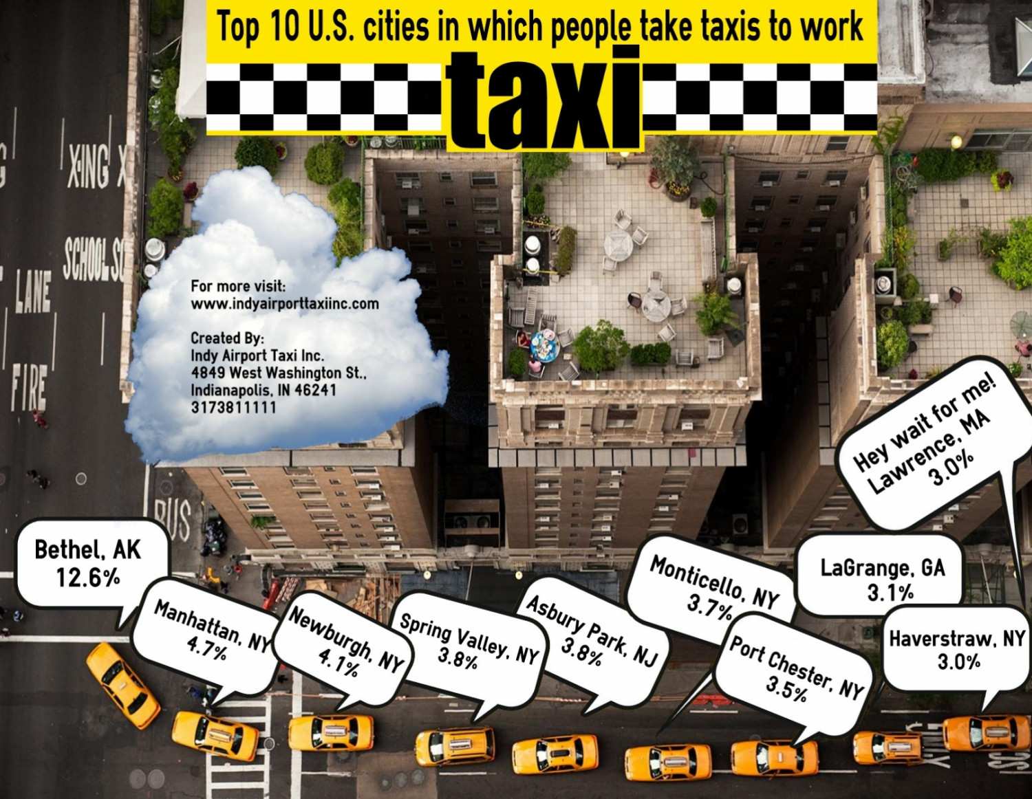 Top 10 US Cities in Which People Take Taxis to Work Infographic