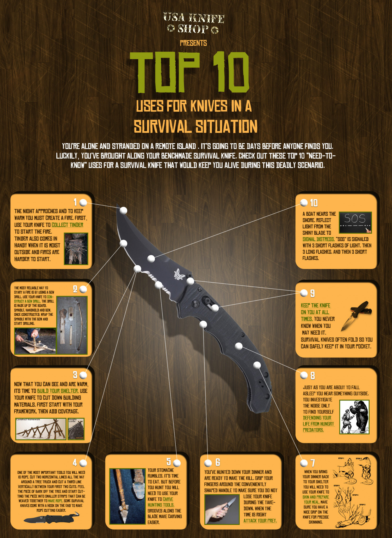 Top 10 Uses For Knives in a Survival Situation Infographic