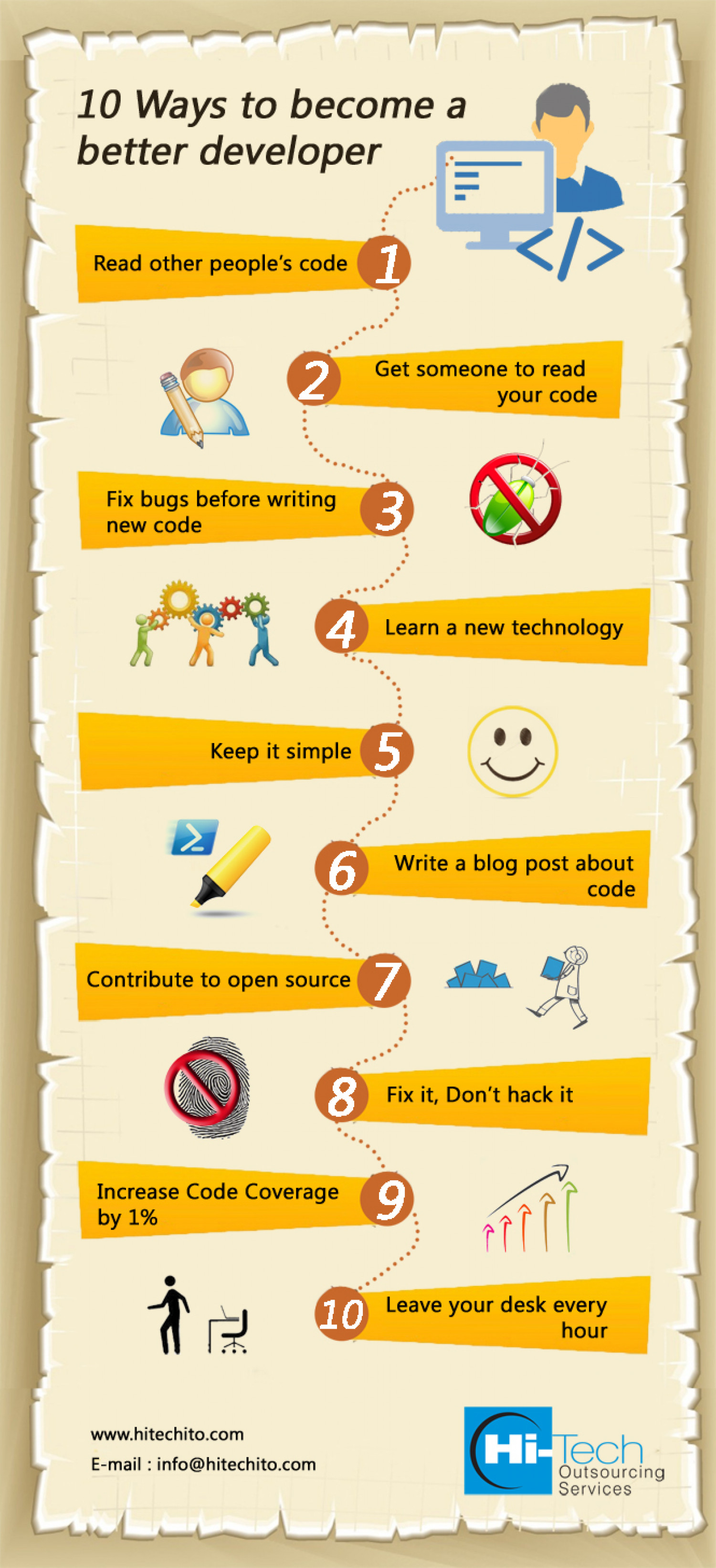 Top 10 Ways to become Qualified and Top Class Developer Infographic