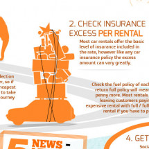 Top 10 Ways To Save Money On Car Hire Infographic