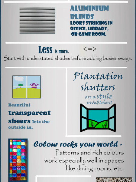 Top 10 Window Treatment Trends  Infographic
