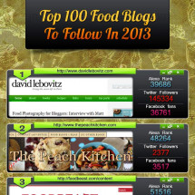 Top 100 Food Blogs To Follow In 2013 [Infographic] Infographic