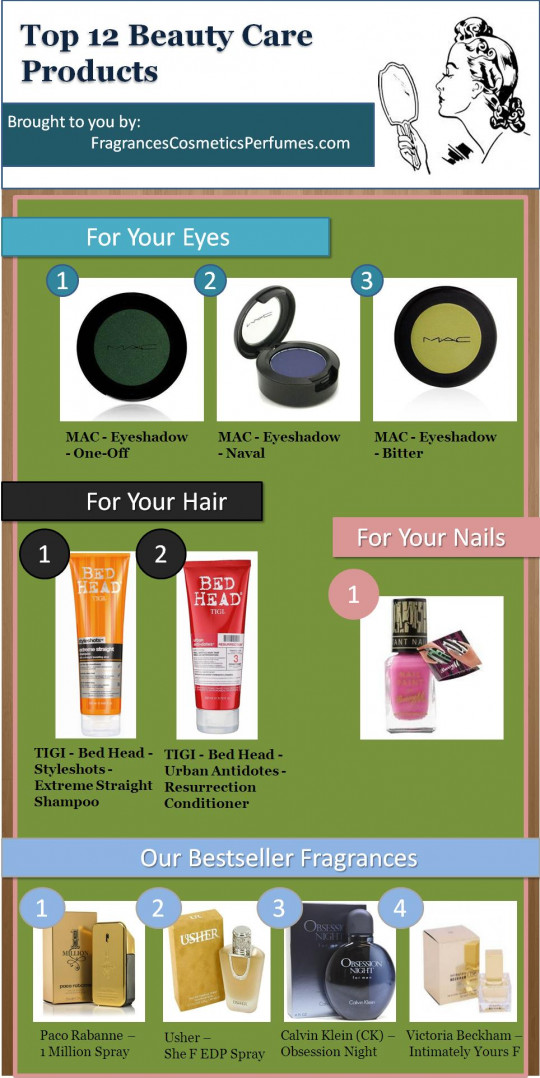 Top 12 Beauty Care Products