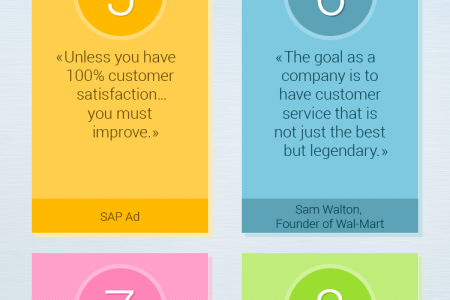 Top 12 Customer Service Quotes Infographic