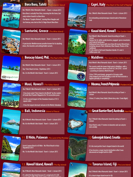 World's 14 Most Romantic Island Getaways For Honeymoons Infographic