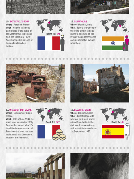 The 25 Most Disturbing Places to Visit Infographic