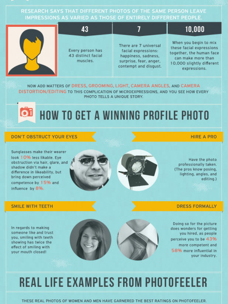 Top 3 Factors for a Winning LinkedIn Profile Photo, According to Science Infographic