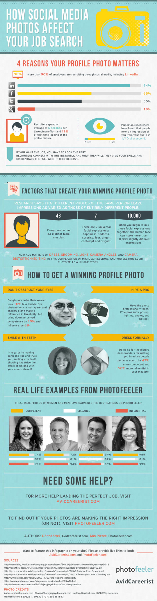 http://thumbnails.visually.netdna-cdn.com/top-3-factors-for-a-winning-linkedin-profile-photo-according-to-science_5502f57906d95_w540.jpg