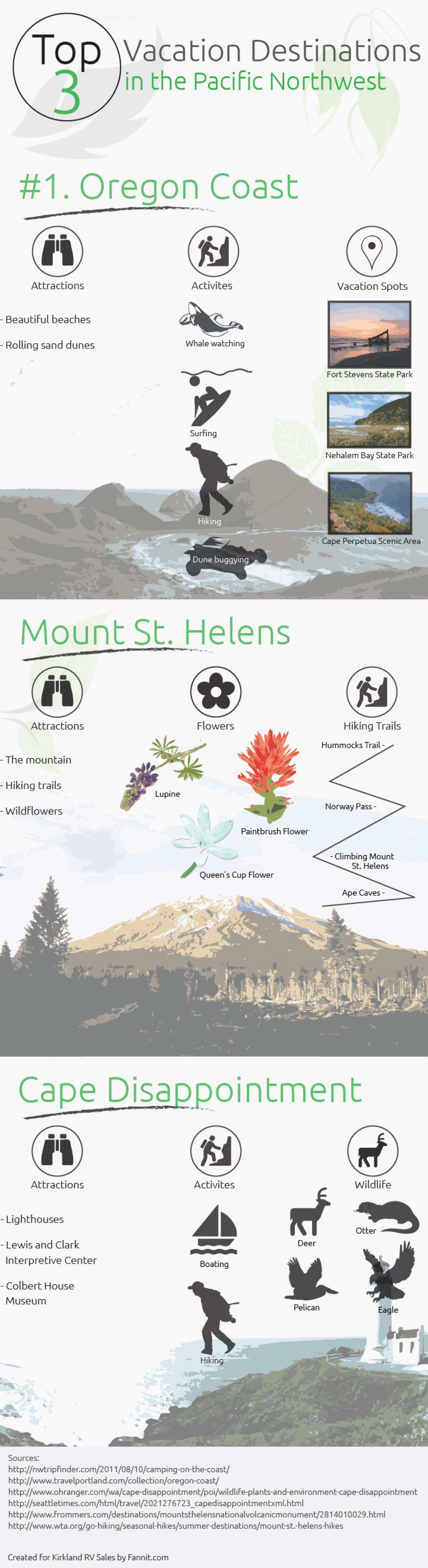 Top 3 Vacation Destinations in the Pacific NW Infographic