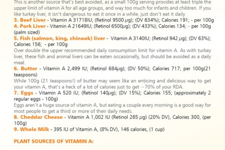 Top 34 Natural Food Sources of Vitamin A Infographic