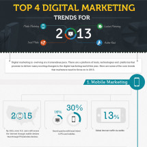 Top 4 Digital Marketing Trends for 2013 Infographic