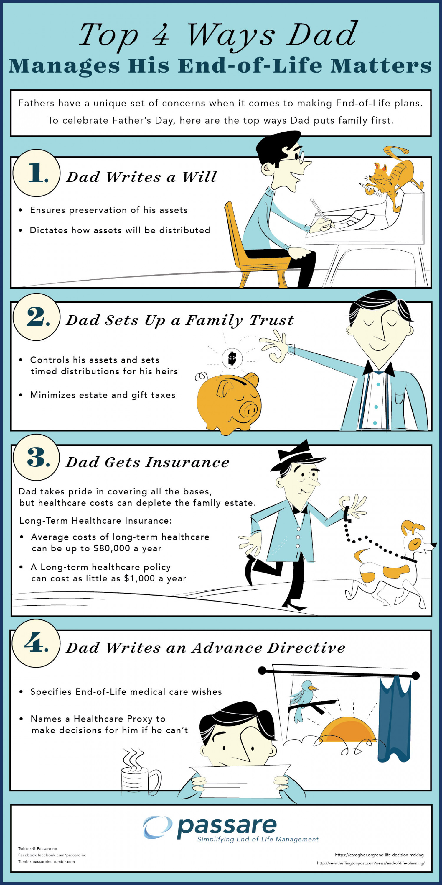 Top 4 Ways Dad Manages His End-of-Life Matters Infographic