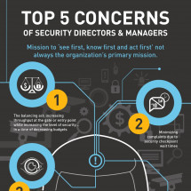 TOP 5 Concerns of Security Directors & Managers Infographic