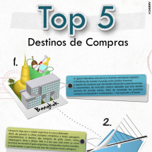 Top 5 Destinos de Compras Infographic