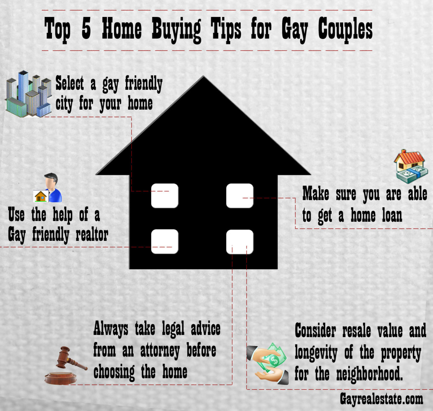 Home Theater Buying Tips: Top 5 Home Buying Tips For Gay Couples