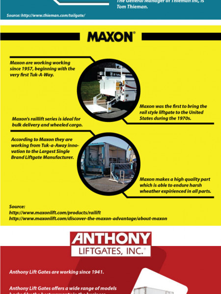 Top 5 Liftgates Companies in New Jersey  Infographic