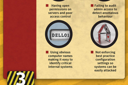 Top 5 Mistakes That Leave People Open to Compromise Infographic