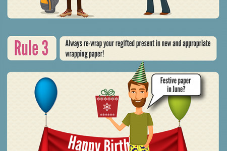 Top 5 rules of regifting Infographic