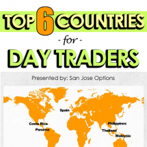 Top 6 Countries For Day Traders Infographic