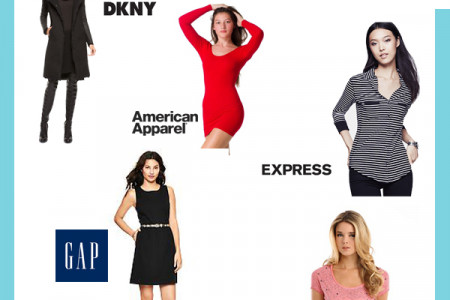 Top 7 American Clothing Brands You MUST Have in Your Closet Infographic