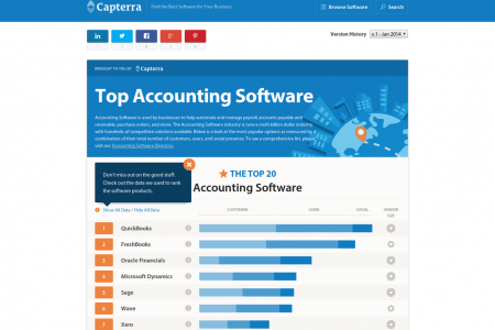 Top Accounting Software Infographic