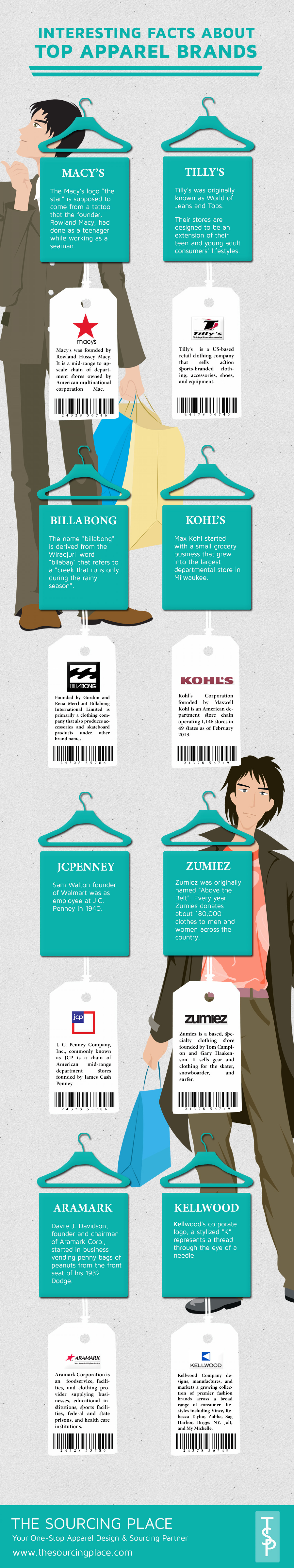 Top Apparel Brands Infographic