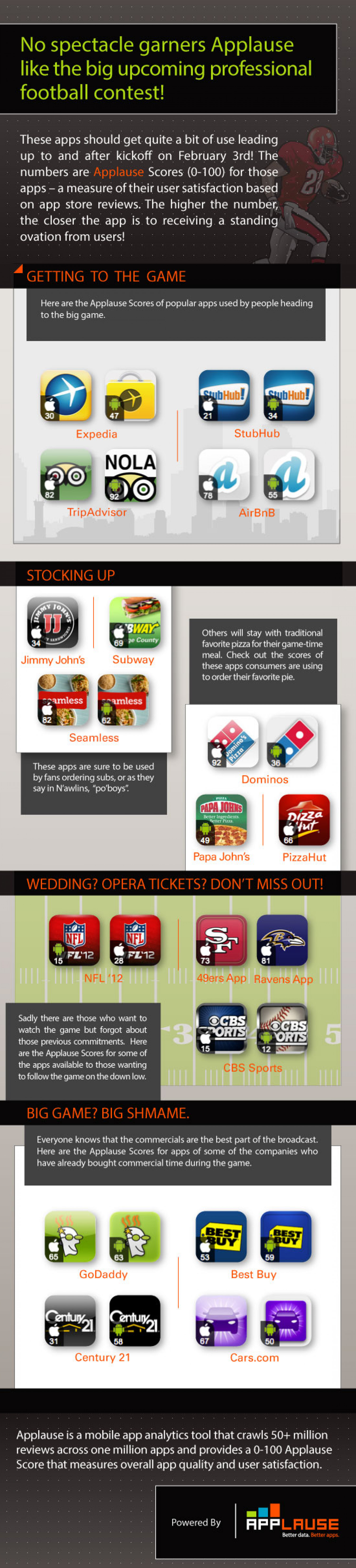 Top Apps for the Big Football Game on Sunday Infographic