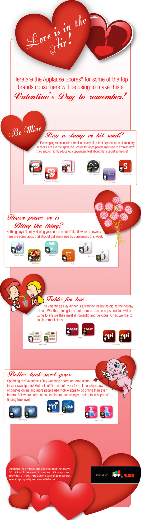 Top Apps for Valentine's Day Infographic