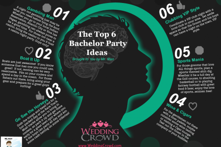 Top Bachelor Party Ideas Infographic