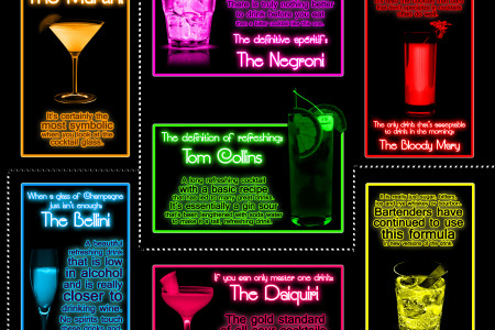 Top Cocktails Infographic