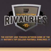 Top College Football Rivalries Infographic Infographic