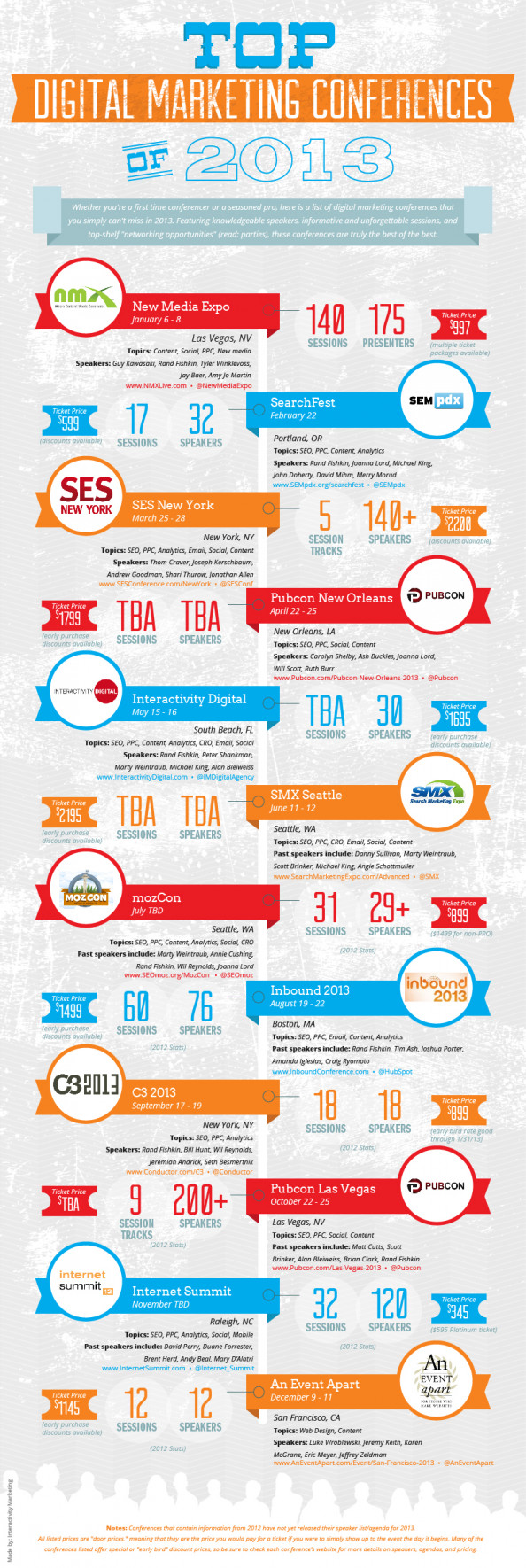 Top Digital Marketing Conferences of 2013 Infographic