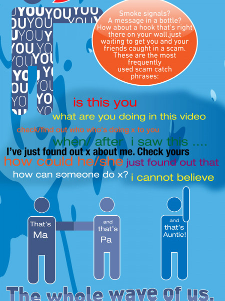 Top Facebook Scams  Infographic