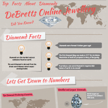Top Facts About Diamonds Infographic