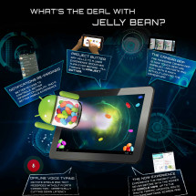 Top Features of Android Jelly Bean Infographic