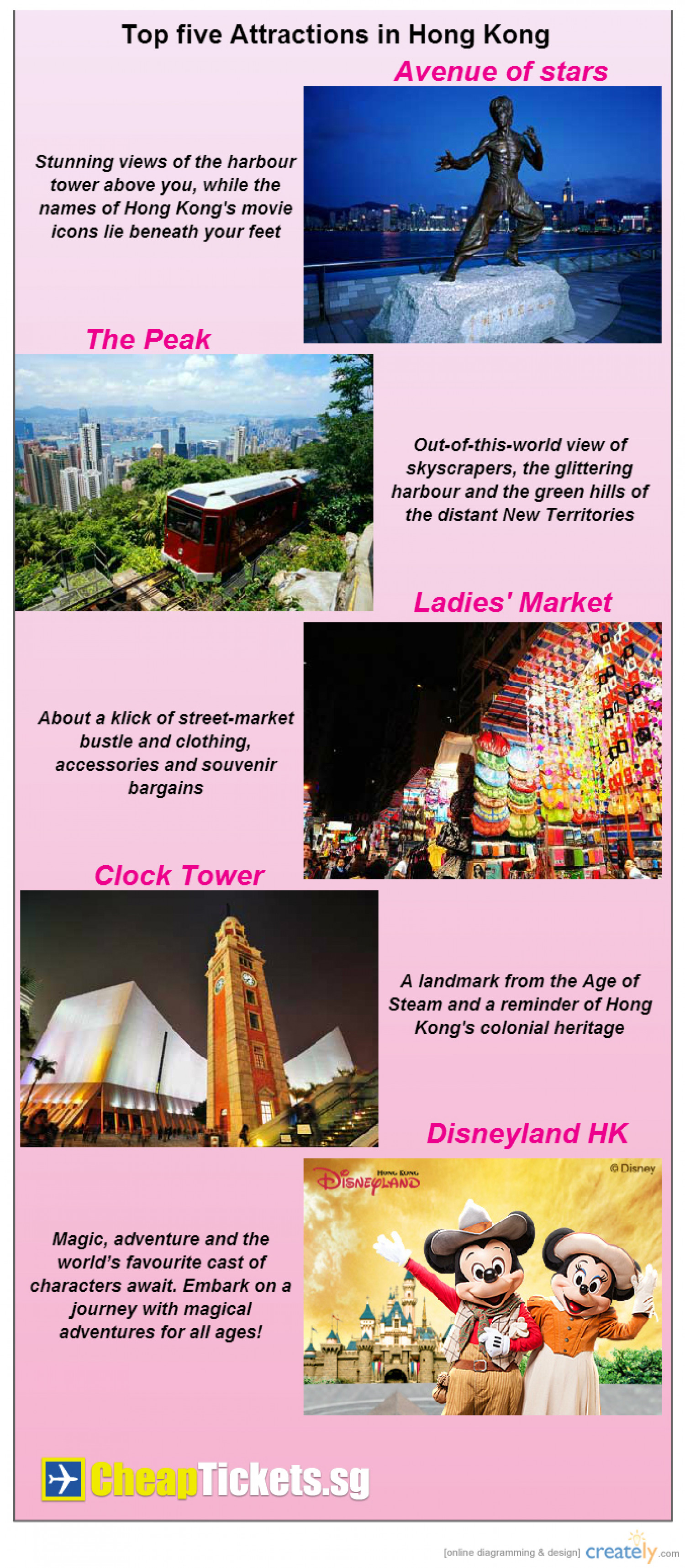 Top Five Attractions In Hong Kong Infographic