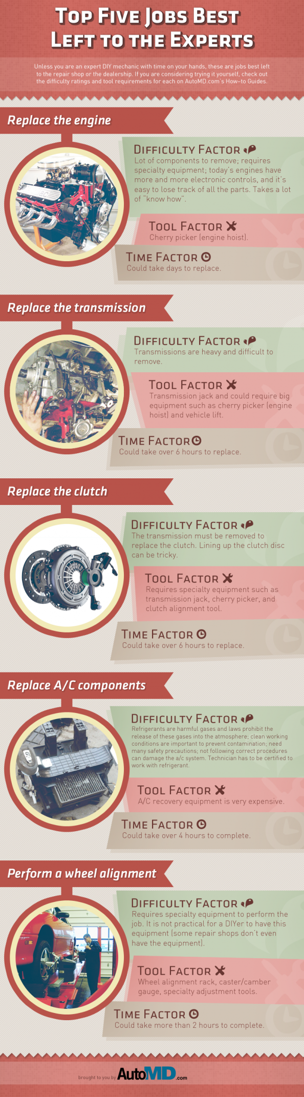 Top Five Jobs Best Left to the Experts Infographic