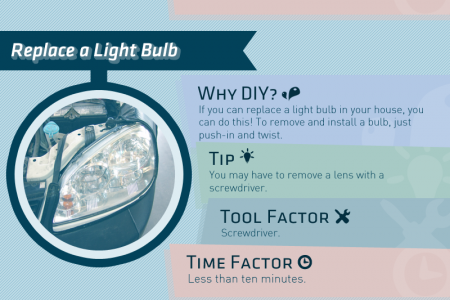 Top Five Repair Jobs You Can (and should) Do Yourself Infographic