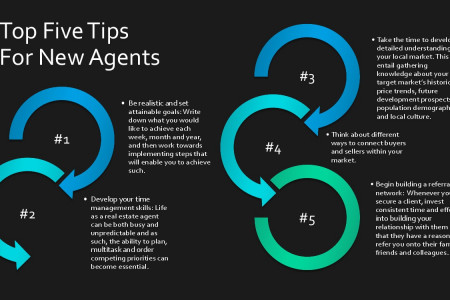 Top five tips for new real estate agents Infographic