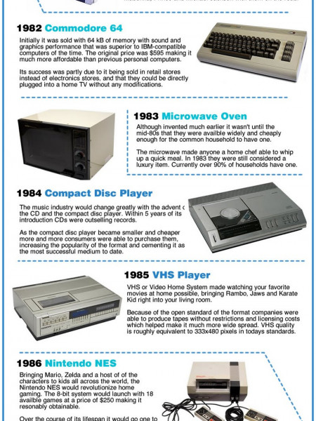 Top Gadgets From 80′s Infographic