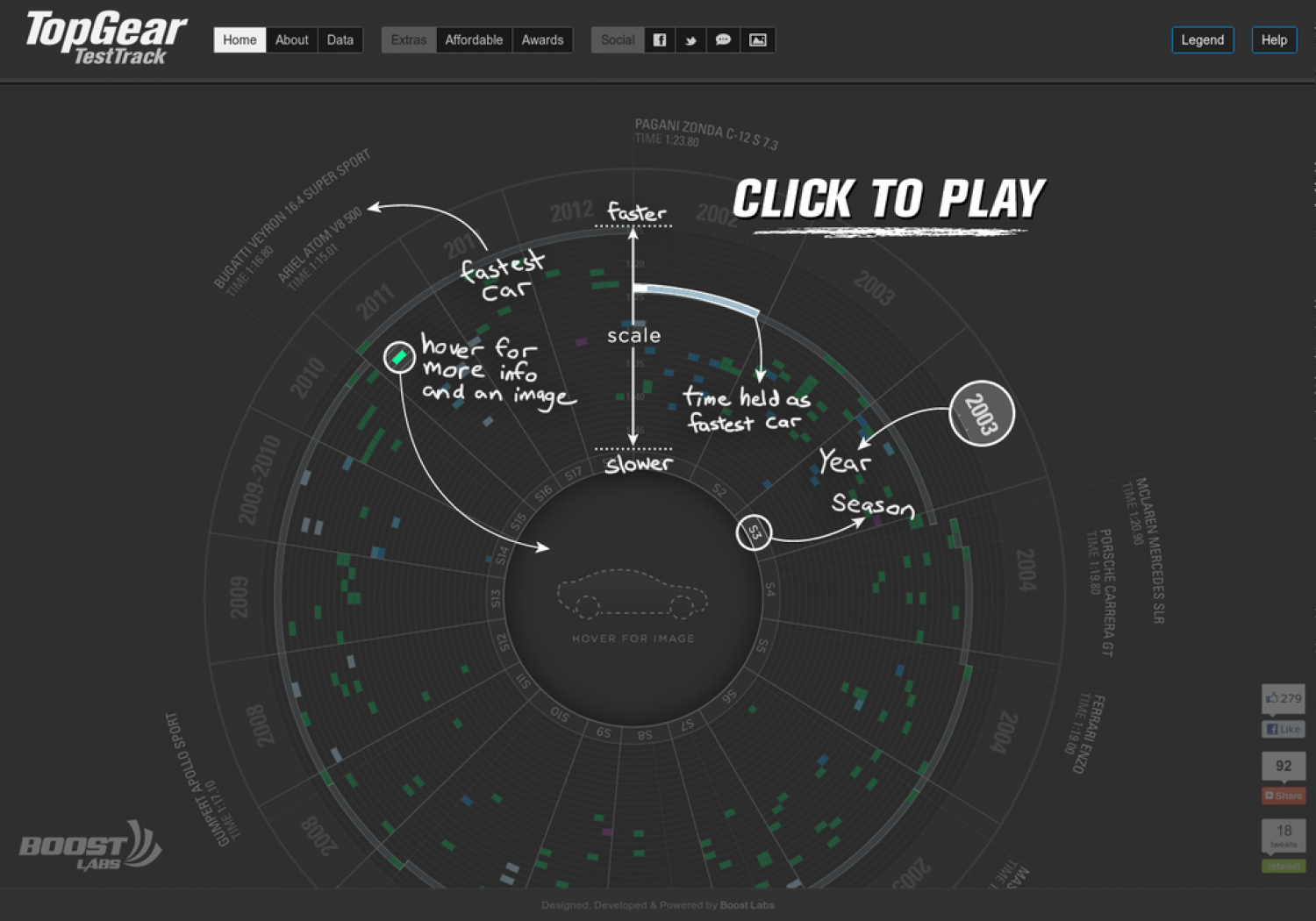 Top Gear Test Track (Interactive) Infographic