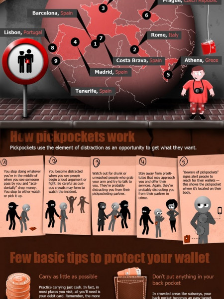 Top Pickpocketing Cities Infographic