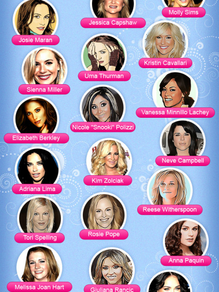 Top Pregnant Celebrities of 2012 -2013 Infographic