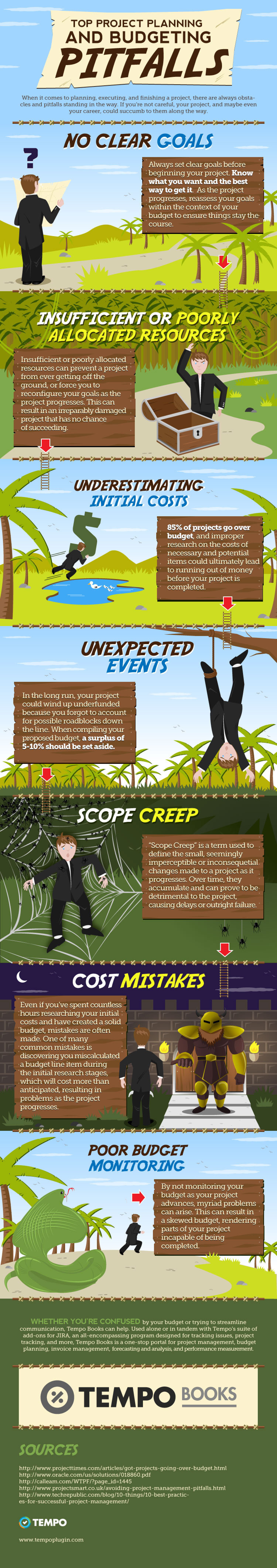 Top Project Planning and Budgeting Pitfalls Infographic