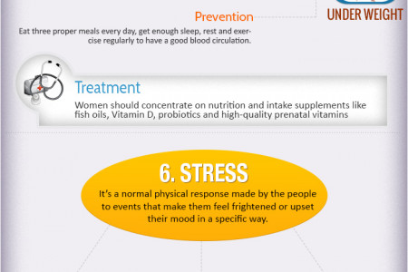 Top Reasons for not getting Pregnant Infographic