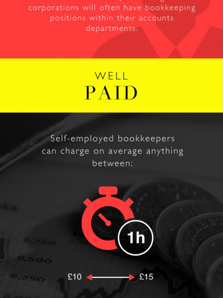 Top Reasons To Be A Bookkeeper Infographic